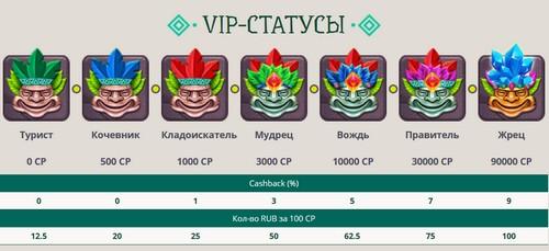 вип статусы в казино нейтгейм