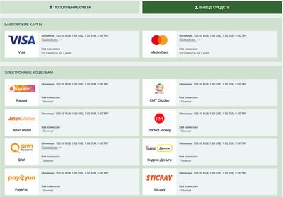 выбор платежных систем